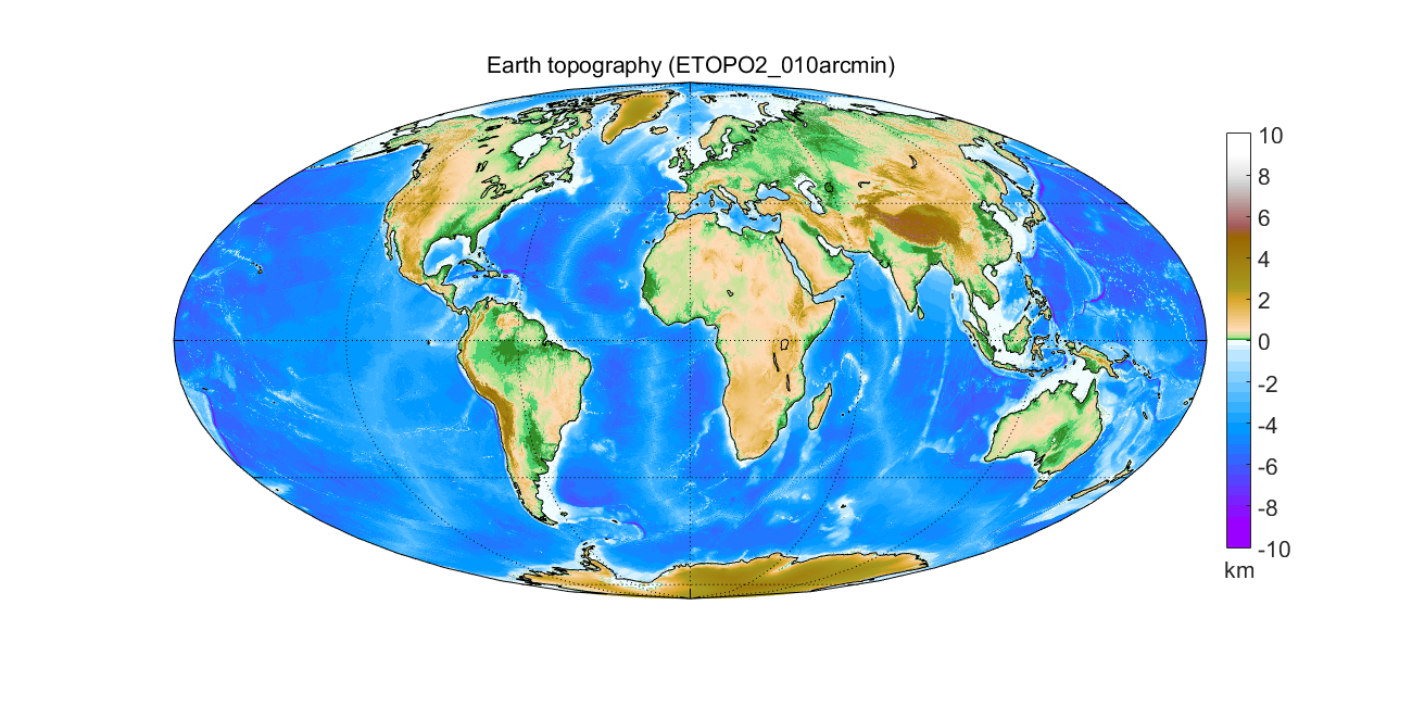 Asu matlab script for 3d visualizing geodata on a rotating globe windowheight650 earth topography as 2d map centred on the pacific hchtitnamepngelevation2dmaplondetopo2latdetopo2elevetopo2km sciox Image collections