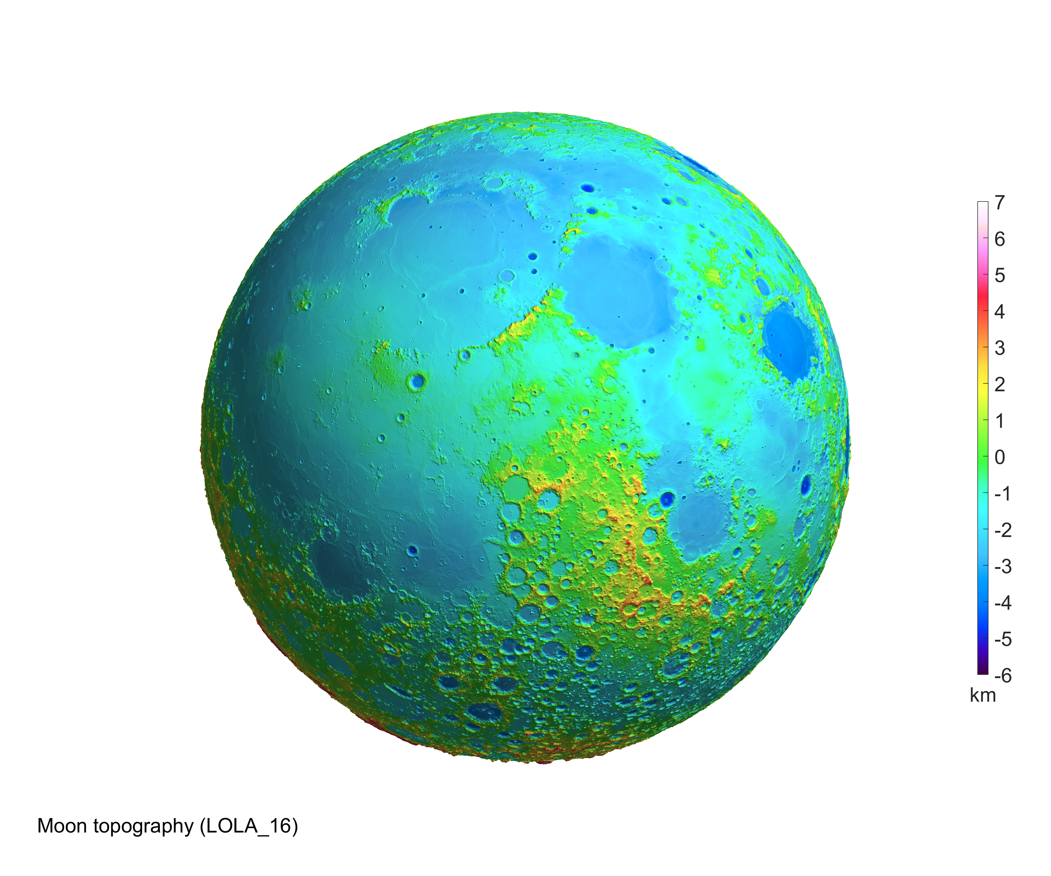 ASU – MATLAB script for 3D visualizing geodata on a rotating